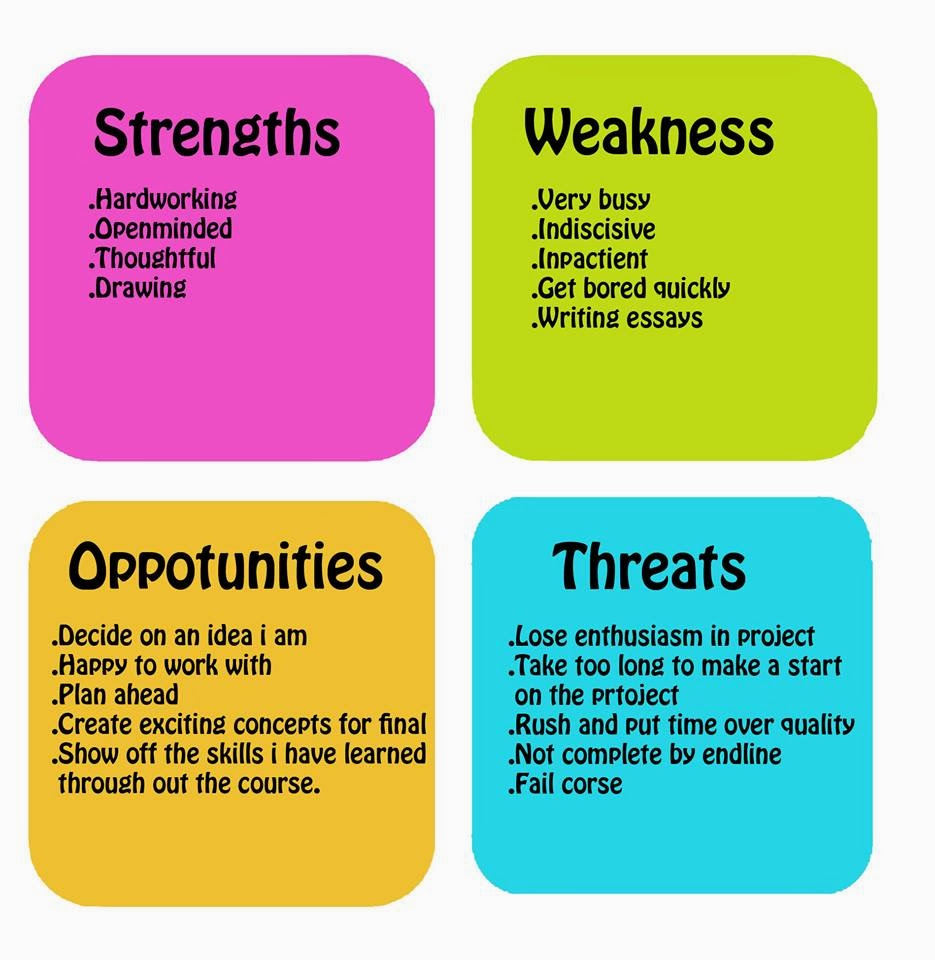 Strengths,-Weakness-
